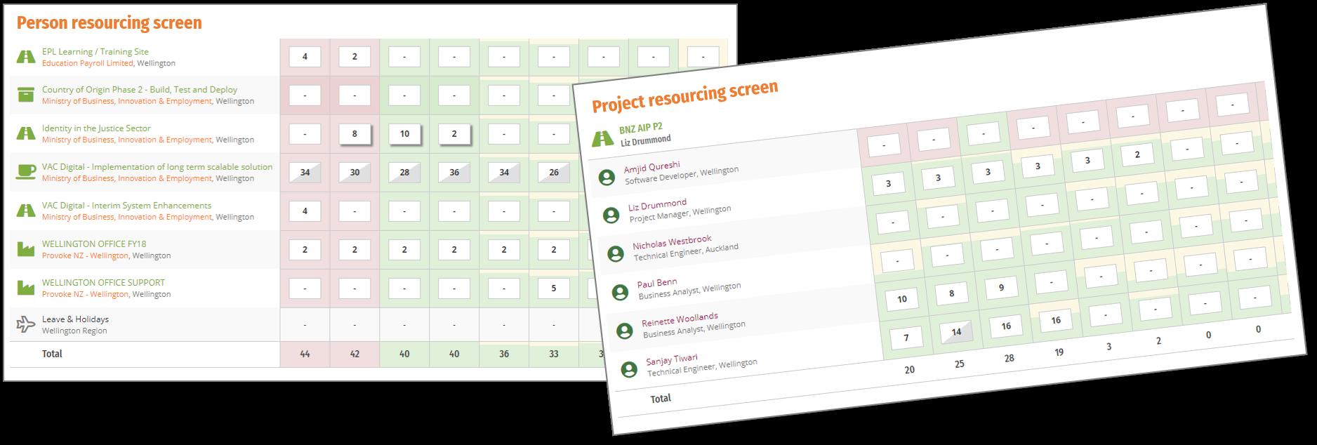 Resourcing screen updated