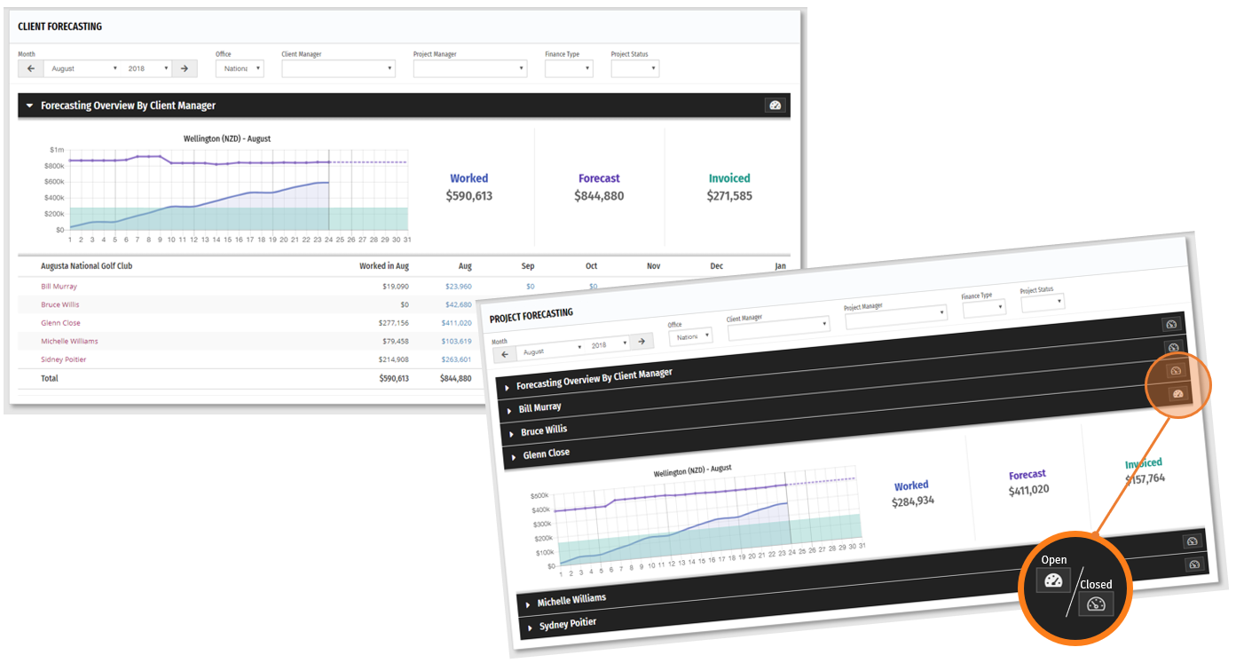 See forecasts at a client or project level