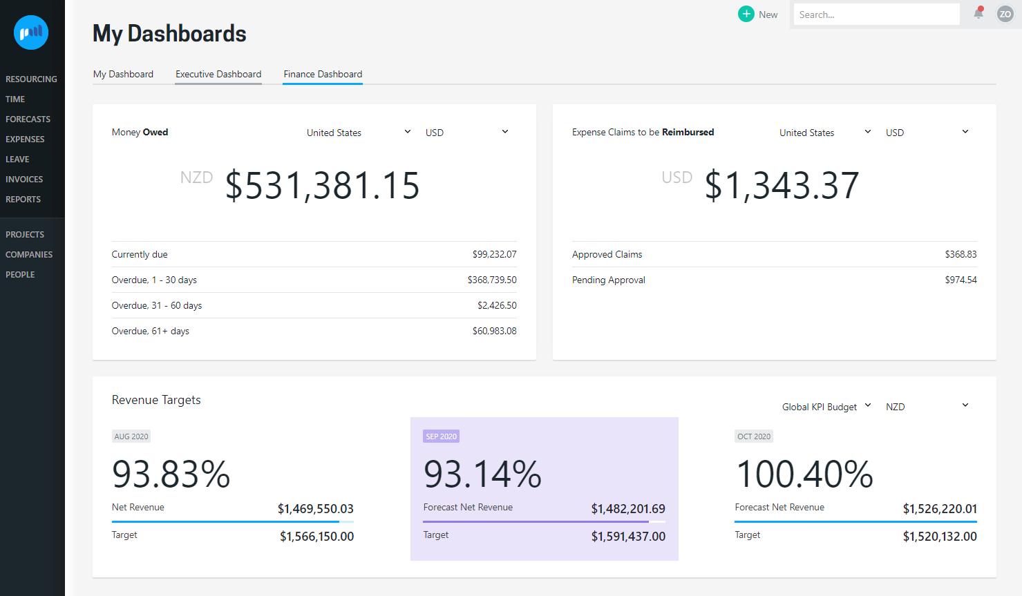 Finance dashboiard includes expenses to be reimbursed widget